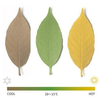 Temperature leaves (small)