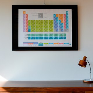 <A1> Colorful Macaron chemical periodic table poster in English