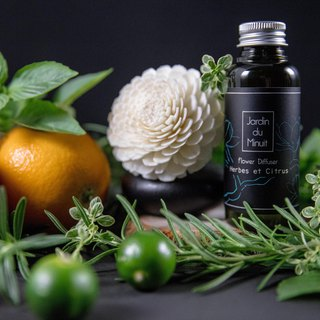 Fragrance group - herbs and citrus