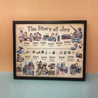 FunPrint Customized Your Story Poster (Frame included)