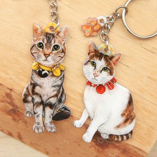 *Free shipping now*Customized key ring for pets*Single*(Please confirm time before payment)