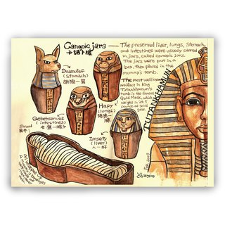 Hand-painted illustration Universal / Postcard / Card / Illustration card - Egyptian memory mummy Pharaoh