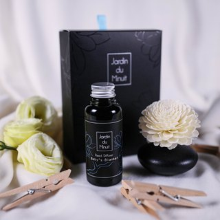 Fragrance group - small was