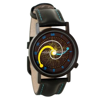 Higgs boson neutral watch