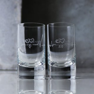 (a pair of prices) 46cc [SCHOTT ZWIESEL German Zeiss] heartbeat sound spirits against the cup