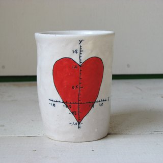 Heart's equation formula
