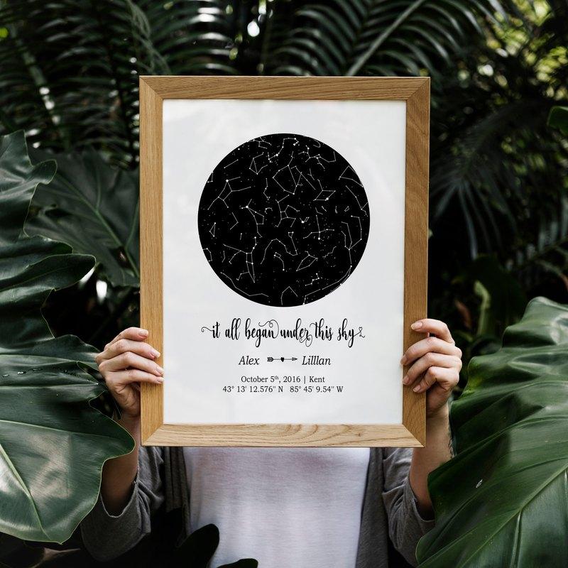 客製化紀念日禮物, 當晚我們望著的星空, 有著燦爛的夢, 浪漫禮物
