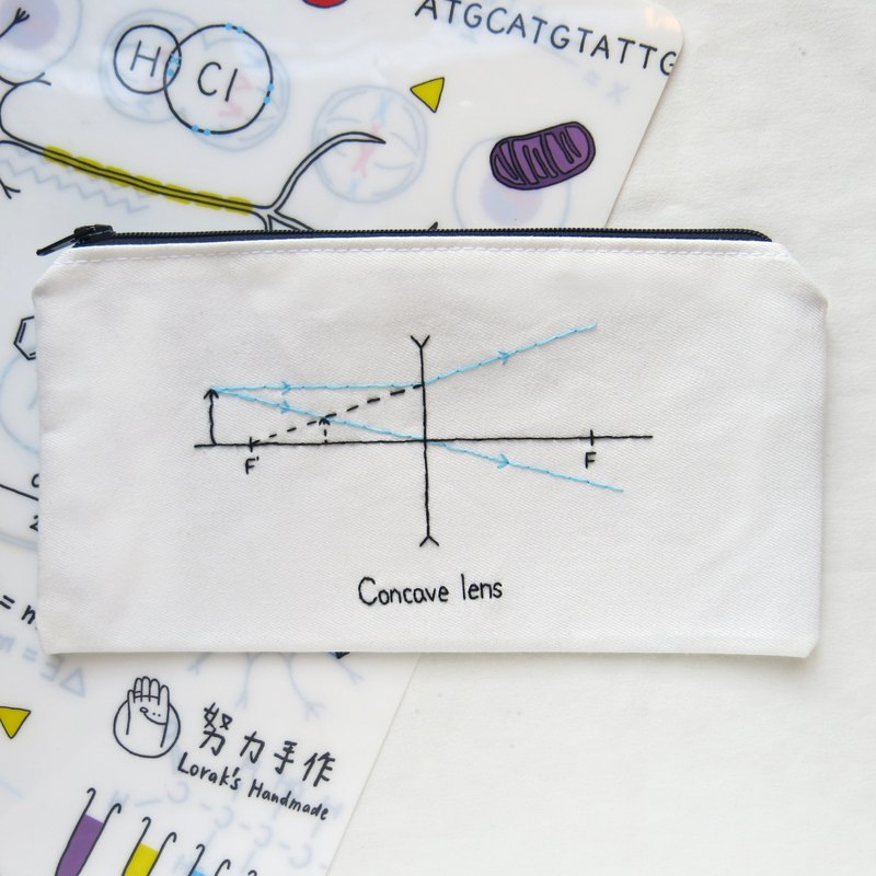 Lifelong Learning series: Physics Bag - Concave Lens