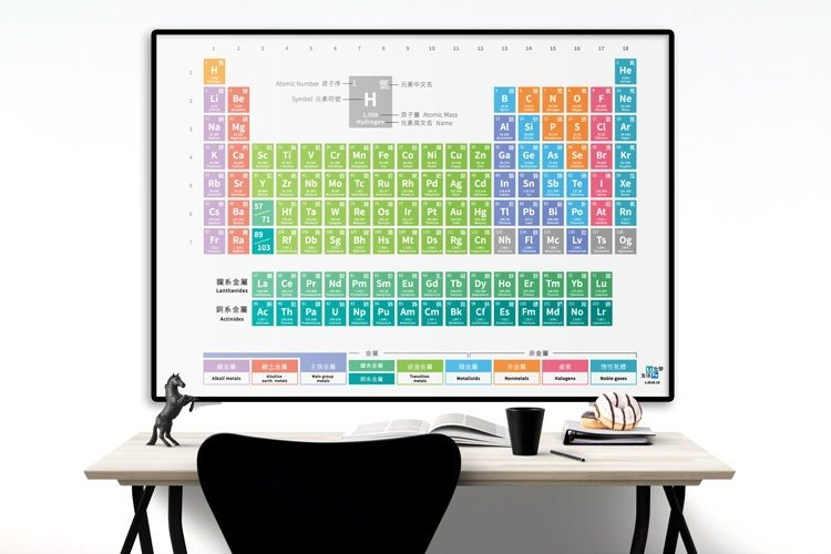 A0 Colorful Macaron Chemical Chinese and English Periodic Table Poster - Experimental Science